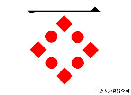 百强人力资源公司logo设计说明:以公司名称百强的百字作为设计元素.